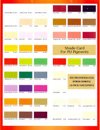 Prime Pu Leather Finishing Products