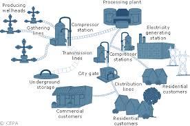 wayne pump wiring diagram car fuse box and wiring diagram images gas station fuel pump wiring diagram on wayne pump wiring diagram