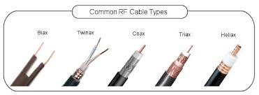 therealcableguy com the best spot on the web for catv info how catv cables and components