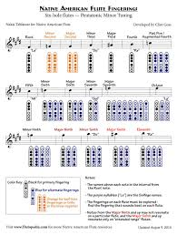Flute Tuning Chart Pin On Native American Flute