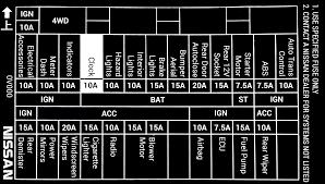 nissan micra k11 fuse box diagram linkinx com Nissan Almera 2004 Fuse Box Location full size of nissan nissan micra k11 fuse box diagram with template images nissan micra k11 nissan almera 2004 fuse box diagram