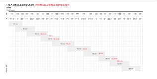 Trek Womens Size Chart 52 Clean Trek Frame Size Chart