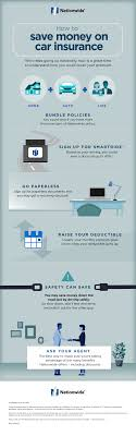 how to save money on car insurance infographic