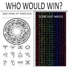 The Extended Zodiac Homestuck Homestuck Fandoms All My