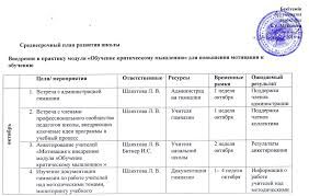 Рефлексивные отчёты по курсу Лидерство учителя в педагогическом  Рефлексивный отчёт Эффективность процесса