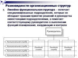 Кредитные отношения курсовая работа Организационная структура здравоохранения реферат