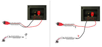 convert regular speaker wire to rca or monaural at speaker cable Speaker Wire To Rca Cable wiring diagram rca fmr514tr with speaker cable wiring diagram speaker wire to rca cable adapter