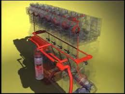 cummins isx oiling system cummins isx oiling system
