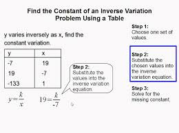 Direct Variation Chart How To Find The Constant Of An Inverse Variation Using A Table
