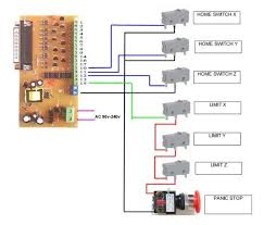 wiring home and limit switches limit switch example 2b jpg views