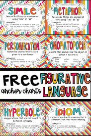 Figurative Language Posters Figurative Language Teaching