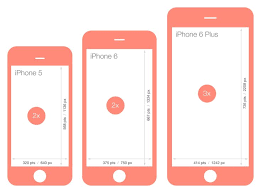 iphone 6 screen size inches 14 best mobile ui measurements images on pinterest app design