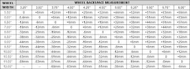 F150 Bolt Pattern Fascinating Ford F 48 Bolt Pattern Chart 48 X 48 48 Bolt Pattern And Wheel Cross