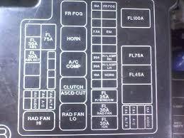 2005 nissan xterra fuse box diagram data wiring diagrams \u2022 2004 nissan sentra ser spec v fuse box 2004 Nissan Sentra Fuse Box #31