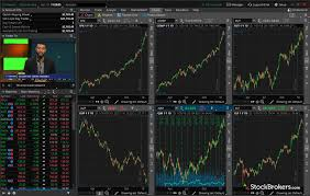 What Is The Best Charting Software For Day Trading 7 Best Online Brokers For Stock Trading 2019 Stockbrokers Com