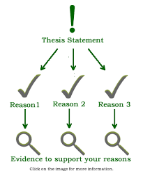 what does a thesis statement look likethesis statementsjpg   pay  for me   what is the thesis statement in an essay   do