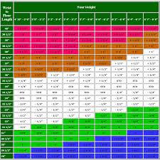 Putter Lie Angle Chart Length And Lie Angle Chart Www Bedowntowndaytona Com
