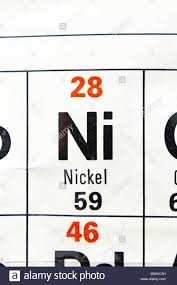 Ni Chart The Element Nickel Ni As Seen On A Periodic Table Chart As