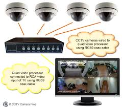 how to connect a cctv camera directly to a tv monitor how to view multiple security cameras on a tv
