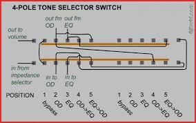12 pin caravan plug wiring diagram ecourbano server info 12 pin caravan plug wiring diagram 5 prong ignition switch wiring diagram lovely 5 prong trailer