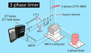 how to install 3 phase timer 240 Volt 3 Phase Wiring Diagram 240 Volt 3 Phase Wiring Diagram #19 240 volt 3 phase wiring diagram for rv