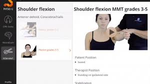 Mmt Grades Range Of Motion Manual Muscle Test And Palpation App Physiou