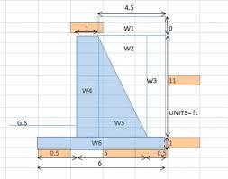 Gravity Retaining Wall Design Calculations Gravity Retaining Wall Design Calculations Wall Design