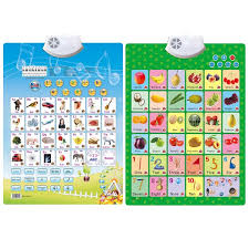 New Worli Chart Munchkinz Hear Learn All In One Alphabet And Fruits Educational Wall Chart Pack Of 2 Charts