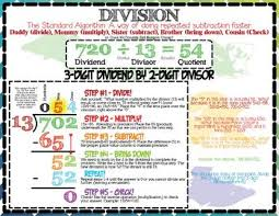 Long Division Process Chart Long Division Anchor Charts Standard Non Standard Algorithms