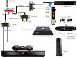 verizon fios wiring diagram outside box1 jpg endear moca Verizon FiOS Telephone Wiring verizon fios wiring diagram outside box1 jpg endear moca