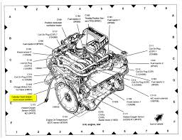 v8 ford engine diagram ford v engine diagram ford wiring diagrams similiar engine diagram f l v keywords 4l triton engine diagram bing images