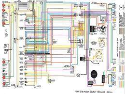 wiring diagram 1970 impala auto electrical wiring diagram \u2022 1965 Chevrolet Impala at 1962 Chevrolet Impala Starter Wiring
