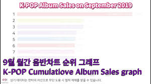 K Pop Cumulative Album Sales On September 2019 Hanteo Chart