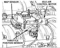 99 durango wiring harness 99 image wiring diagram 99 dodge durango wires cap rotor 2 injectors upper and lower ecm on 99 durango wiring