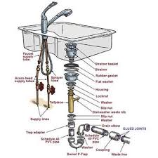interesting interesting kitchen sink kit sink faucet design best