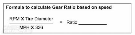 Formula Ford Gear Ratio Chart A Guide To Mustang Rear Gears