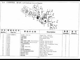 lifan 200cc ohc parts diagram catalog lifan 200cc ohc parts diagram catalog