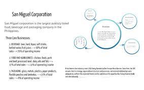 San Miguel Corporation Organizational Chart San Miguel Corporation By Mavic Diano On Prezi
