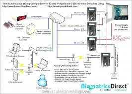 electrical symbols in wiring diagram fantastic home theater electrical symbols in wiring diagram home theater subwoofer wiring diagram electrical circuit home theater diagram creator
