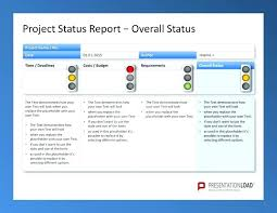 Project Report Sample Status Example For Bank Loan In Excel Format
