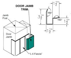 door jamb diagram. Door Jamb Definition Diagram Construction . E