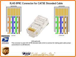 12 printable rj45 cat 5 wiring diagrams swiftcantrellpark org rj45 cat 5 wiring diagrams 37 recent cat5 connector wiring diagram awesome cat5e rj45 8p8c plug