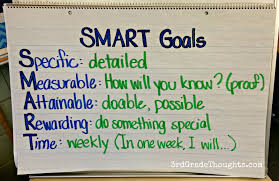 working on weekly class smart goals rd grade thoughts i gave them the direction of weekly i want them to start small and we can work out from there plus our friday mornings have this perfect chunk of time