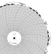 Pw 002 138 04 Partlow Circular Chart