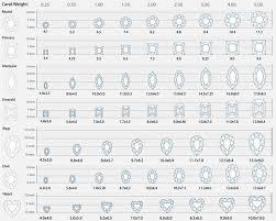 Pear Shaped Diamond Mm Size Chart Single Cut Diamond Weight Chart Www Bedowntowndaytona Com