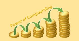 Image result for The Power of Compounding
