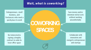 9 questions to ask before choosing a coworking space check our tips and choose the best coworking space
