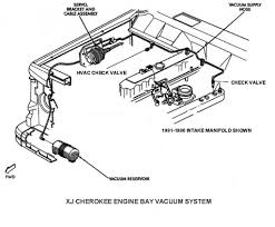 engine bay vacuum | cherokee diagrams | Jeep, Jeep cherokee, Jeep xj