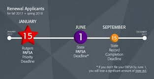 Timline for State Deadlines UPDATED 3 24 17 1024x527