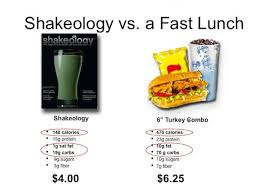 Shakeology Comparison Chart Shakeology Comparison Chart Shows No Better Alternatives